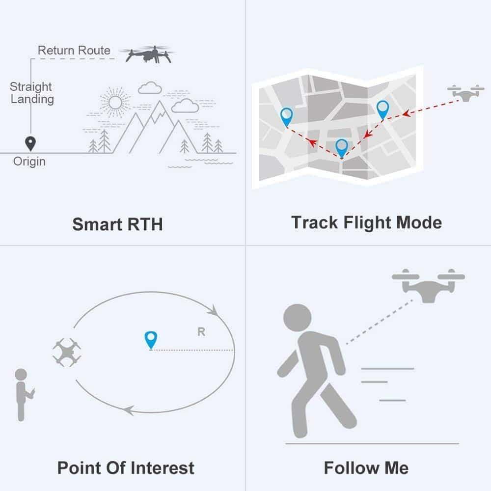 drone-camera-potensic